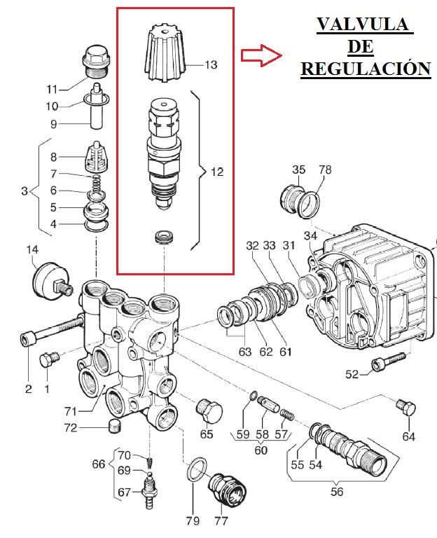 valvula de regulación hidrolimpiadora