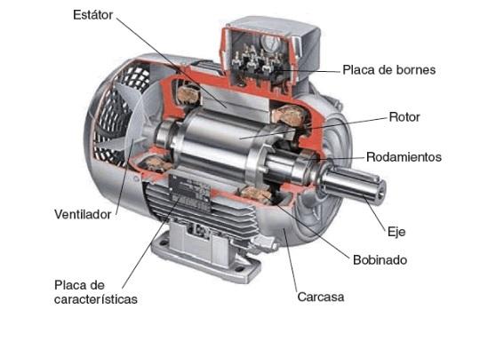 Motor hidrolimpiadora